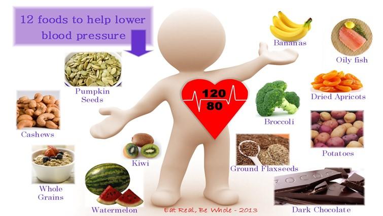 Magas vérnyomás és a táplálkozás összefüggése