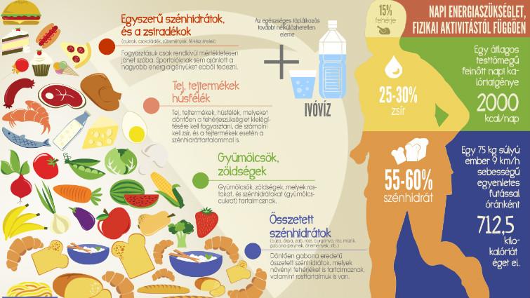 milyen hipertóniás teszteket kell teljesíteni diéta hipertónia menü receptek